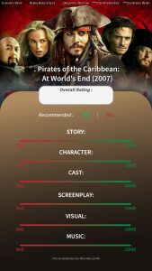 Pirates of The Caribbean At World's End Instagram Story Movie Template