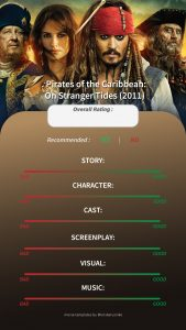 Pirates of The Caribbean On Stranger Tides Instagram Story Movie Template