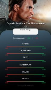 Movie Review - Marvel 1- Captain America The First Avenger