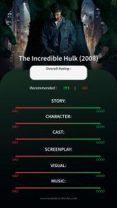 Movie Review - Marvel 2- Iron Man