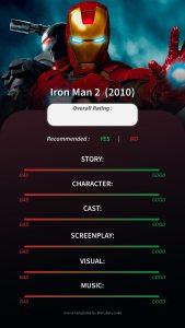 Movie Review - Marvel 4- Iron Man2