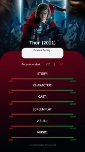 Movie Review - Marvel 5- Thor