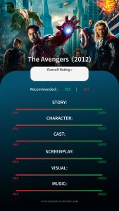 Movie Review - Marvel 6- The Avengers